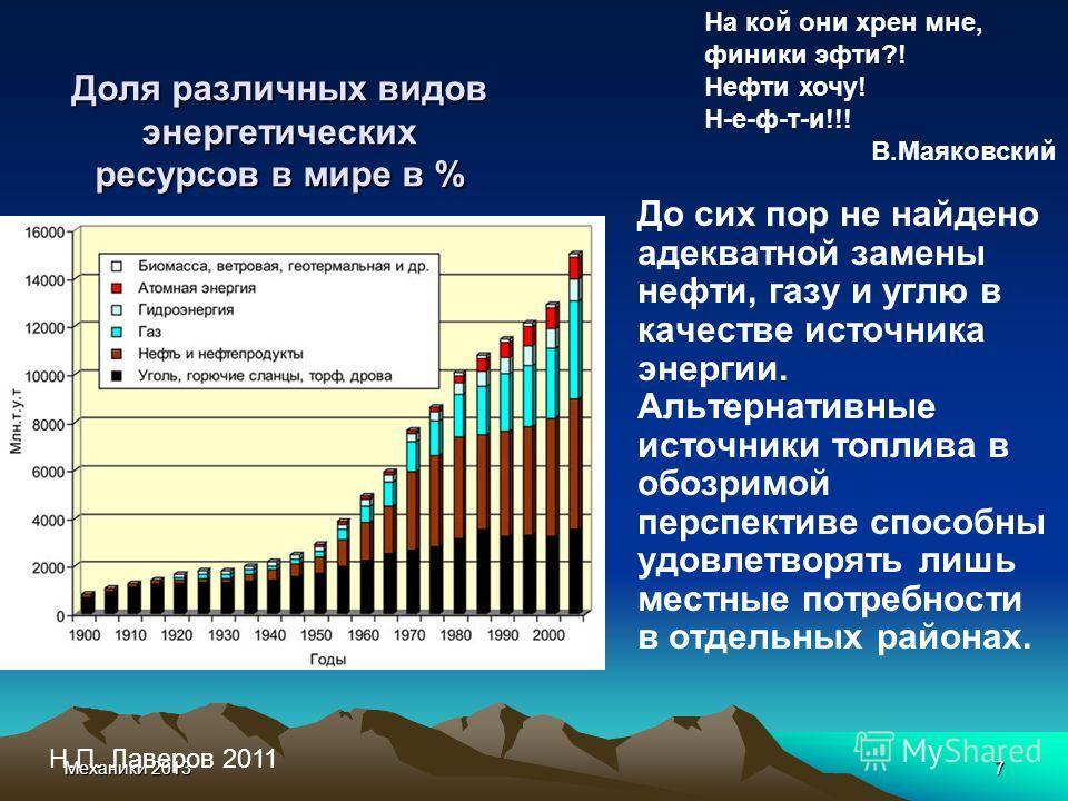 Механики 20137 Доля различных видов энергетических ресурсов в мире в % До сих пор не найдено адекватной замены нефти, газу и углю в качестве источника энергии. Альтернативные источники топлива в обозримой перспективе способны удовлетворять лишь местн