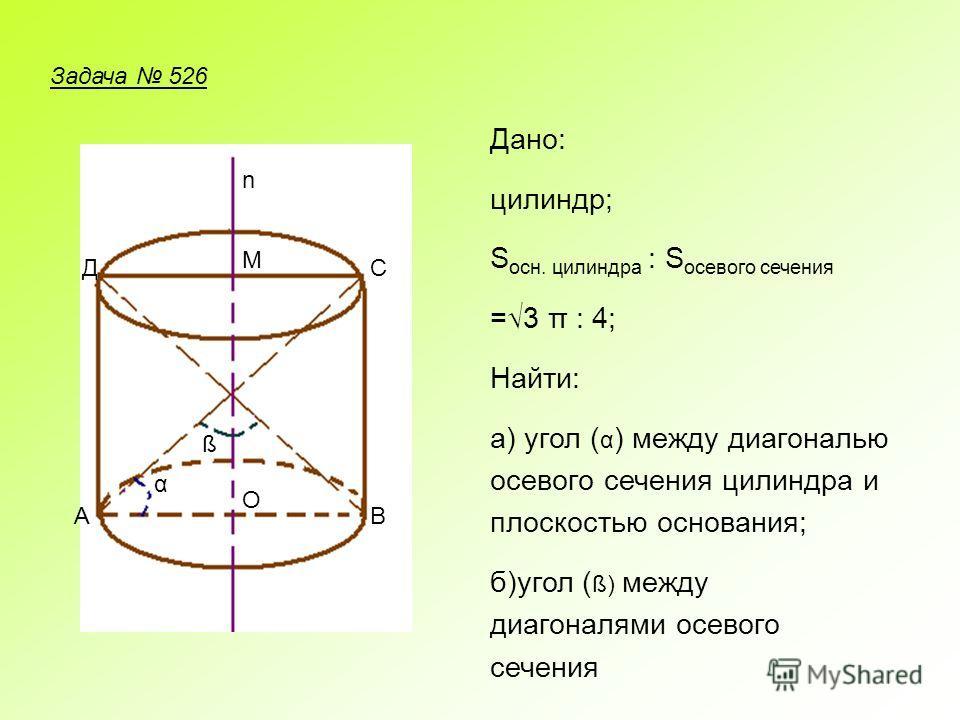 Задача 526 АВ СД О М n Дано: цилиндр; S осн. цилиндра : S осевого сечения =3 π : 4; Найти: а) угол ( α ) между диагональю осевого сечения цилиндра и плоскостью основания; б)угол ( ß) между диагоналями осевого сечения ß α