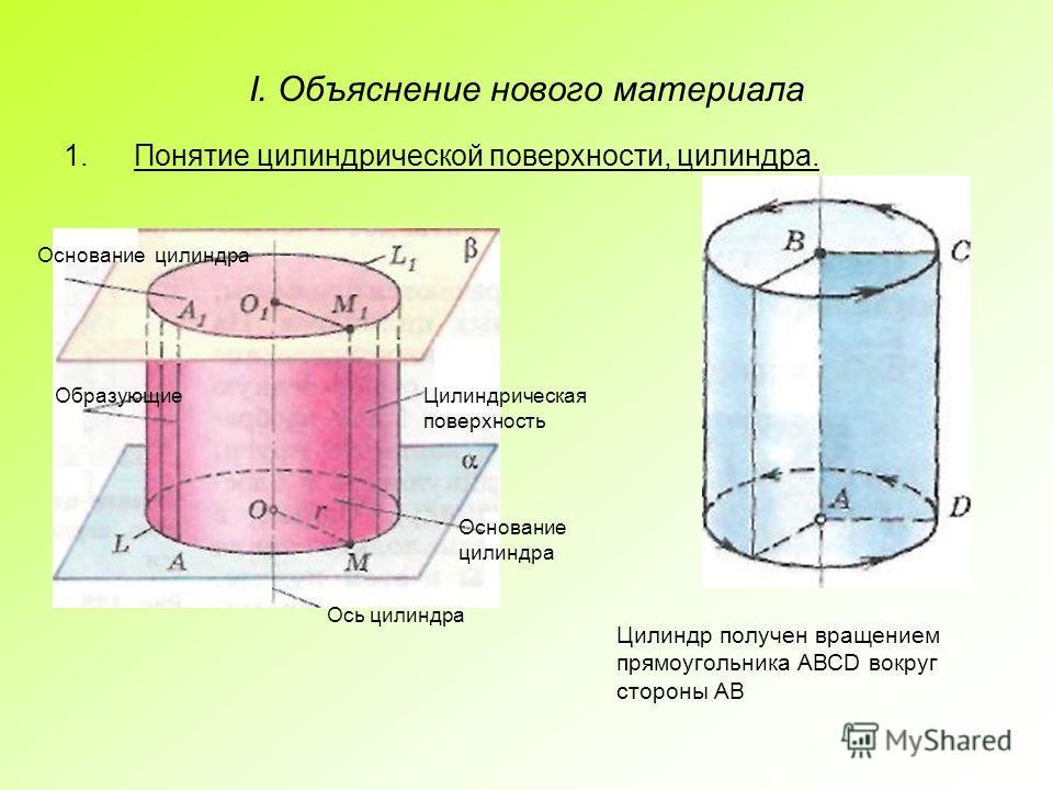 I. Объяснение нового материала 1.Понятие цилиндрической поверхности, цилиндра. Основание цилиндра Образующие Ось цилиндра Основание цилиндра Цилиндрическая поверхность Цилиндр получен вращением прямоугольника АВСD вокруг стороны АВ