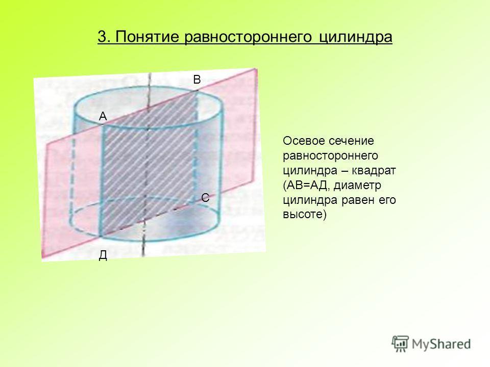 3. Понятие равностороннего цилиндра Осевое сечение равностороннего цилиндра – квадрат (АВ=АД, диаметр цилиндра равен его высоте) А В Д С