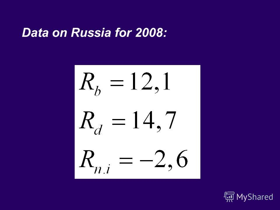 Data on Russia for 2008: