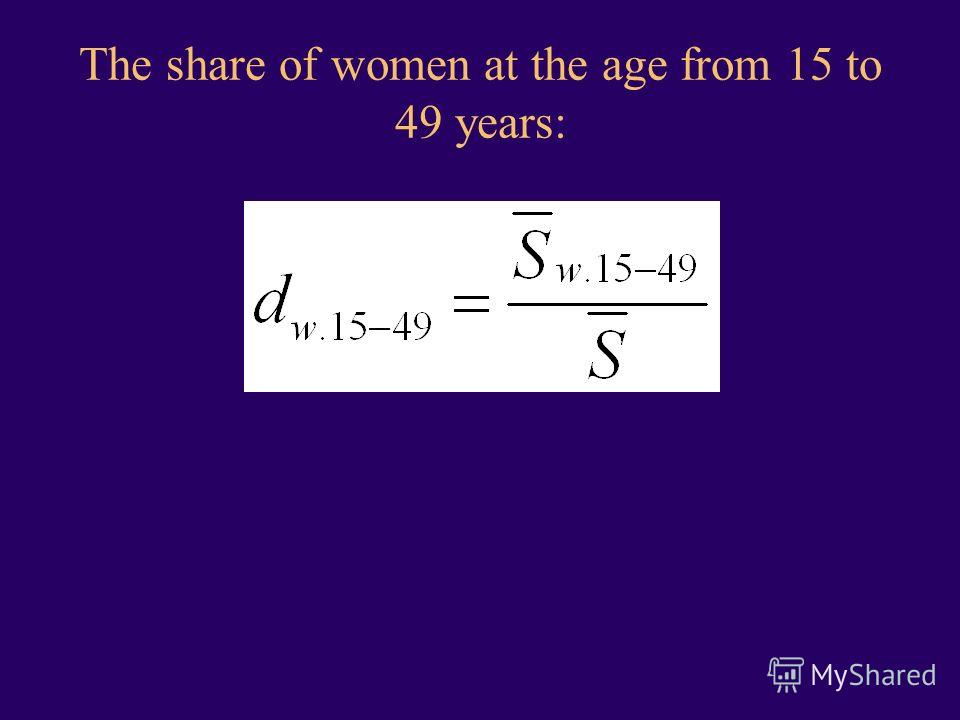 The share of women at the age from 15 to 49 years: