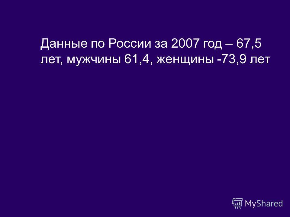 Данные по России за 2007 год – 67,5 лет, мужчины 61,4, женщины -73,9 лет