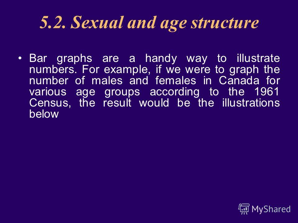 5.2. Sexual and age structure Bar graphs are a handy way to illustrate numbers. For example, if we were to graph the number of males and females in Canada for various age groups according to the 1961 Census, the result would be the illustrations belo