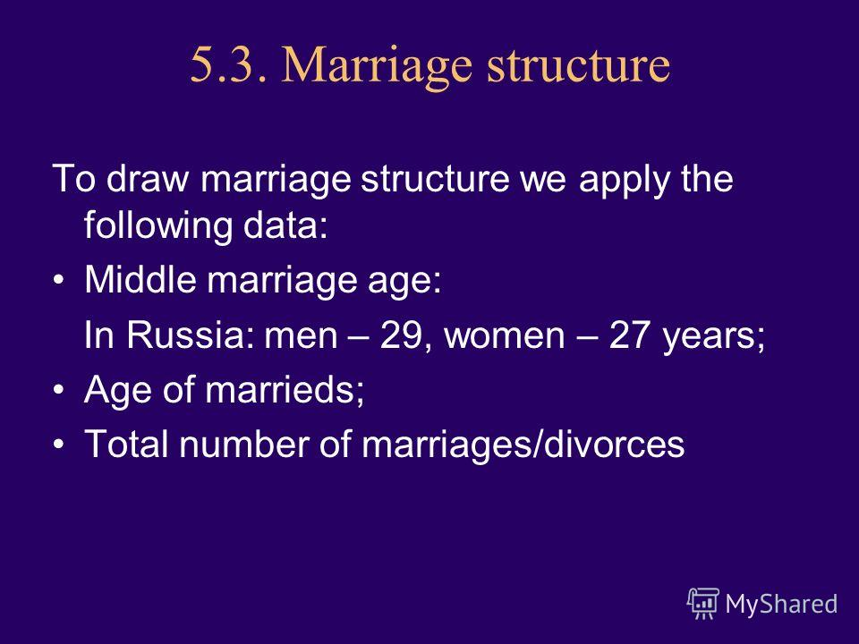 5.3. Marriage structure To draw marriage structure we apply the following data: Middle marriage age: In Russia: men – 29, women – 27 years; Age of marrieds; Total number of marriages/divorces
