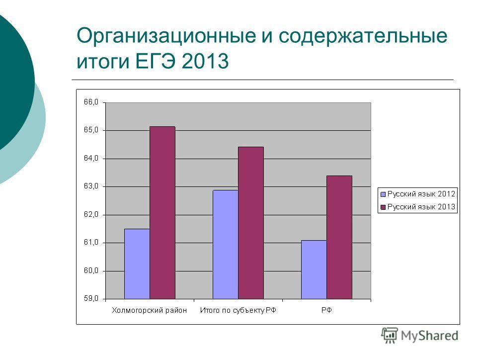 Организационные и содержательные итоги ЕГЭ 2013