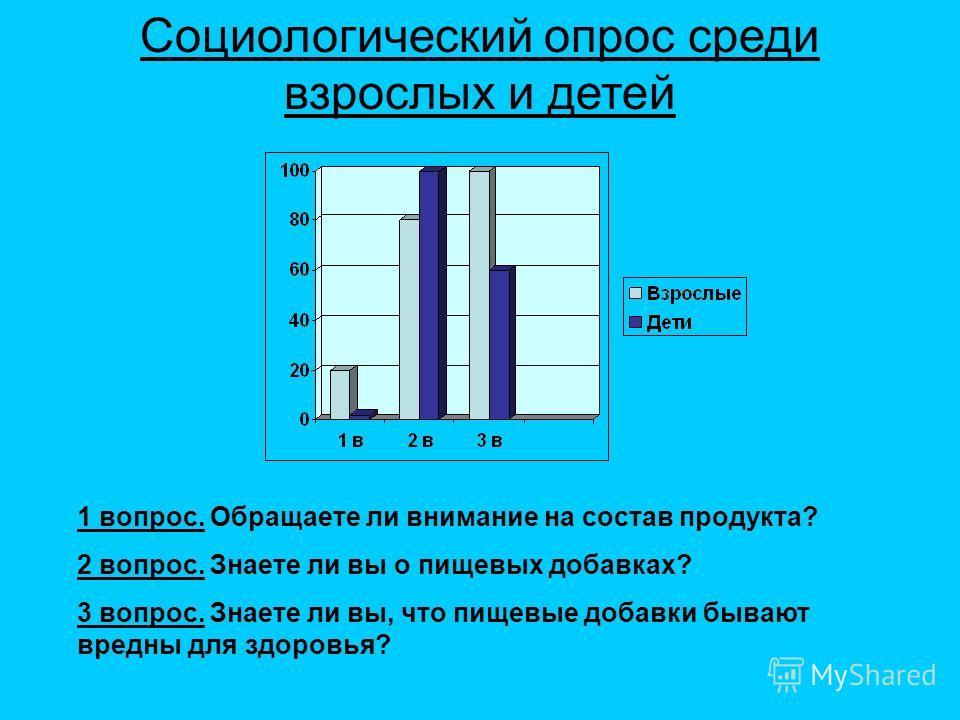 В леденцах «БОН ПАРИ» находятся Е102, Е110, Е124. Все они опасны для здоровья. В мороженом и шоколадной плитке содержится Е407, который нарушает пищеварение. В жевательной резинке содержит Е320, повышающий холестерин.