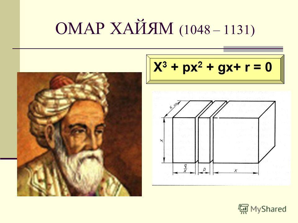 ОМАР ХАЙЯМ (1048 – 1131) X 3 + px 2 + gx+ r = 0