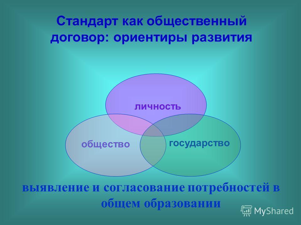 выявление и согласование потребностей в общем образовании личность общество государство Стандарт как общественный договор: ориентиры развития