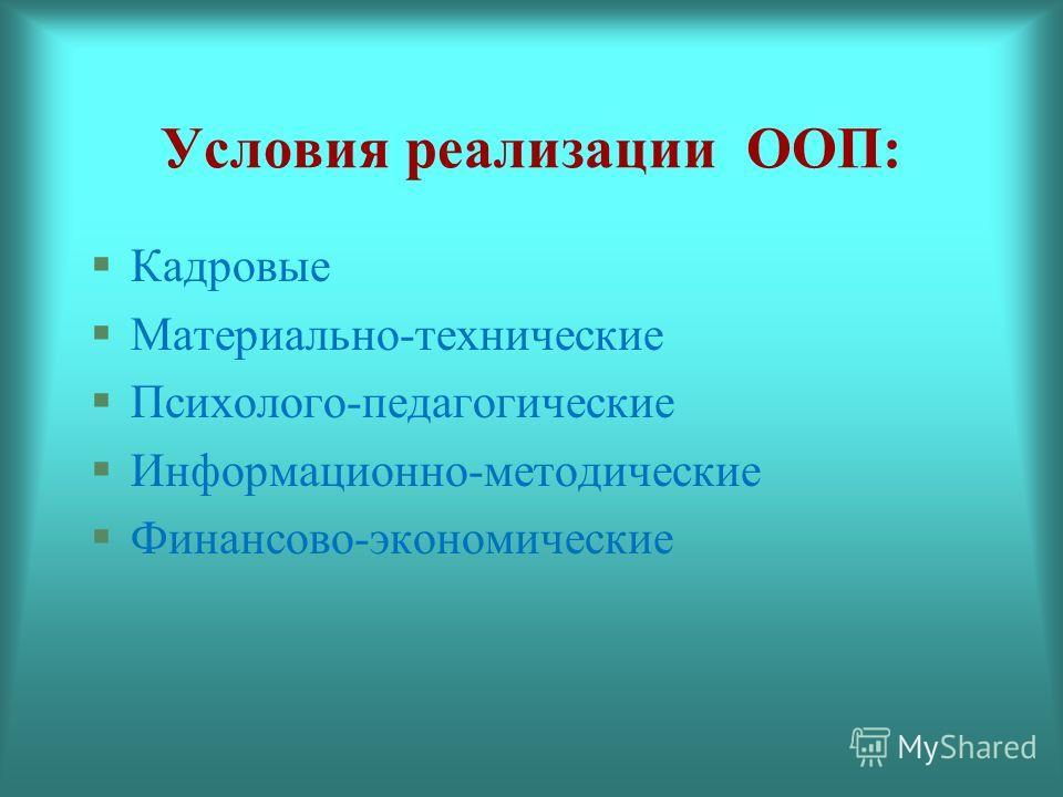 Условия реализации ООП: Кадровые Материально-технические Психолого-педагогические Информационно-методические Финансово-экономические