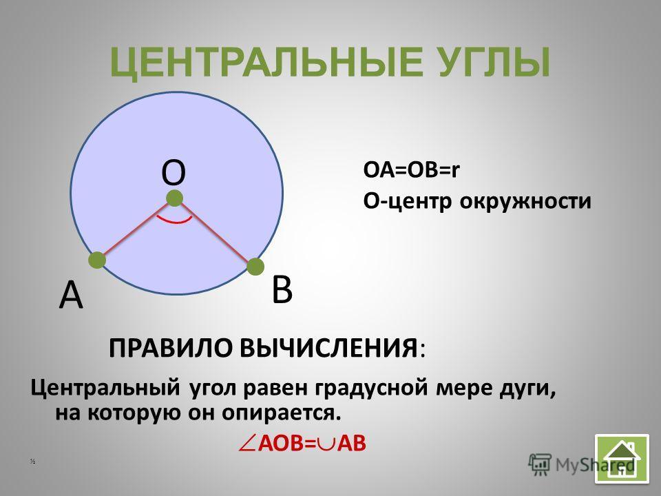 ЦЕНТРАЛЬНЫЕ УГЛЫ Центральный угол равен градусной мере дуги, на которую он опирается. AOB= AB ½ OA=OB=r O-центр окружности ПРАВИЛО ВЫЧИСЛЕНИЯ: А В O