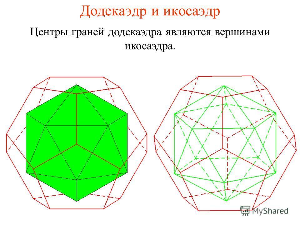 Додекаэдр и икосаэдр Центры граней додекаэдра являются вершинами икосаэдра.