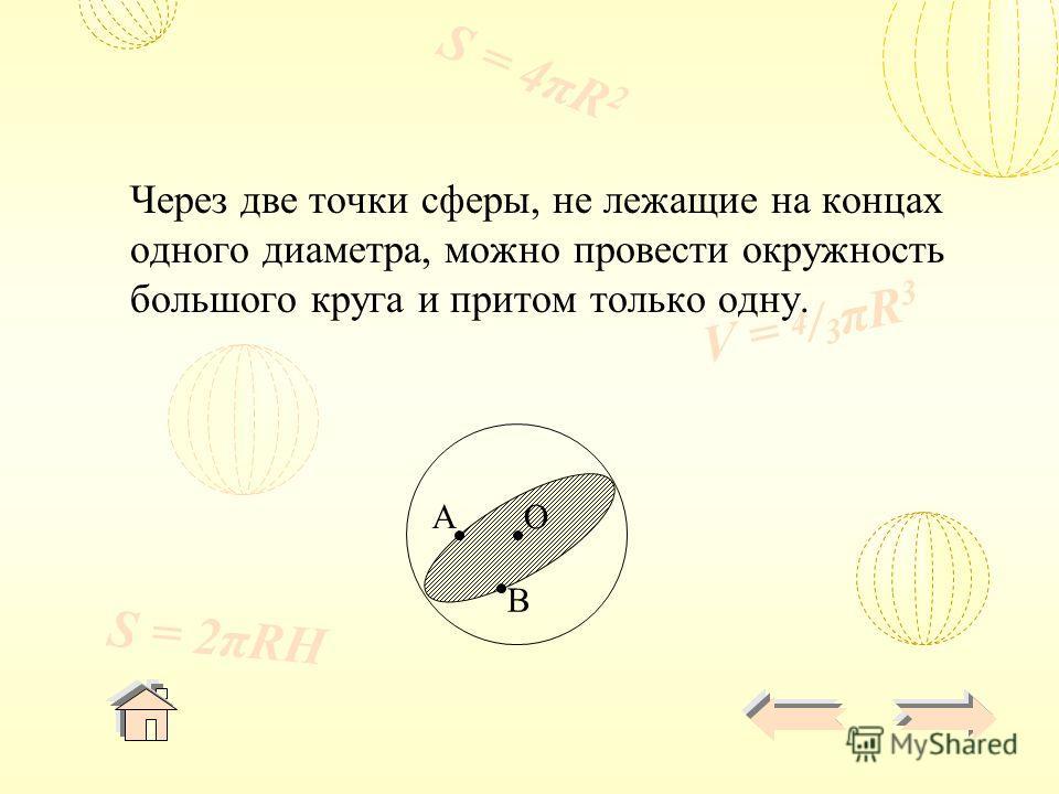 V = 4 / 3 πR 3 S = 4πR 2 S = 2πRH Через две точки сферы, не лежащие на концах одного диаметра, можно провести окружность большого круга и притом только одну. A B O