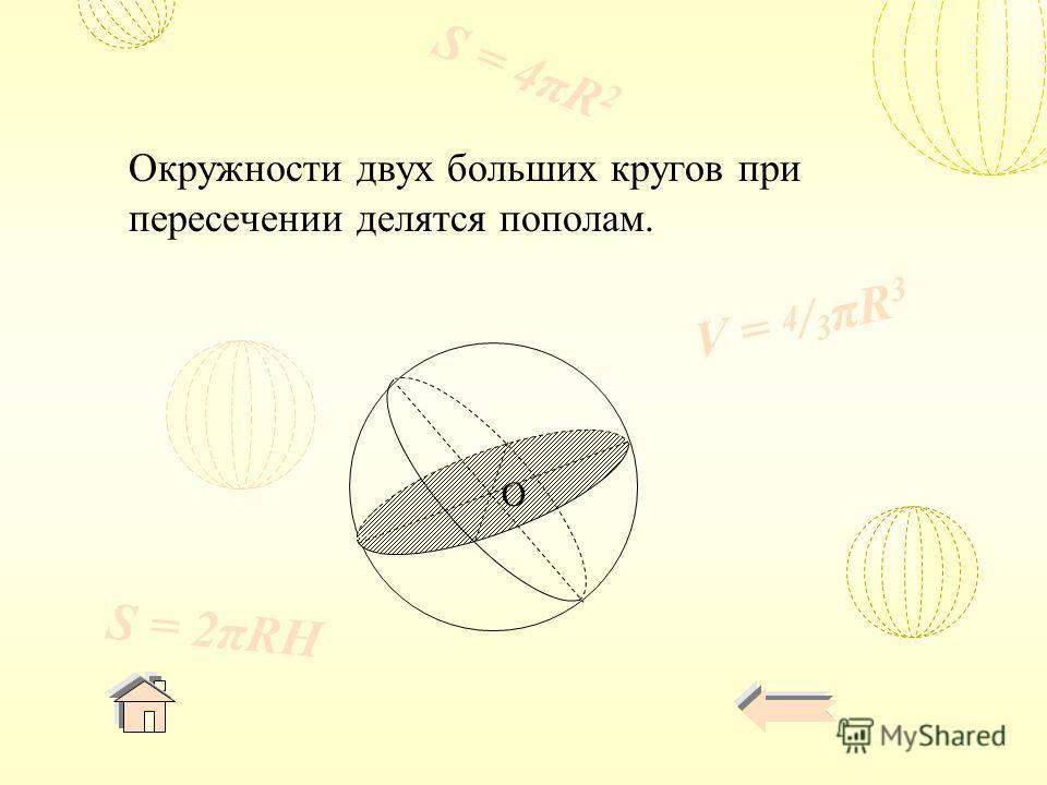 V = 4 / 3 πR 3 S = 4πR 2 S = 2πRH Окружности двух больших кругов при пересечении делятся пополам. O O