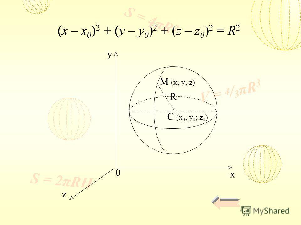 V = 4 / 3 πR 3 S = 4πR 2 S = 2πRH (x – x 0 ) 2 + (y – y 0 ) 2 + (z – z 0 ) 2 = R 2 С (x 0 ; y 0 ; z 0 ) M (x; y; z) R x y z 0