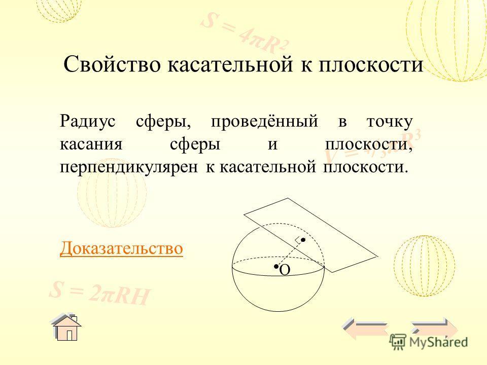 V = 4 / 3 πR 3 S = 4πR 2 S = 2πRH Свойство касательной к плоскости Радиус сферы, проведённый в точку касания сферы и плоскости, перпендикулярен к касательной плоскости. Доказательство O