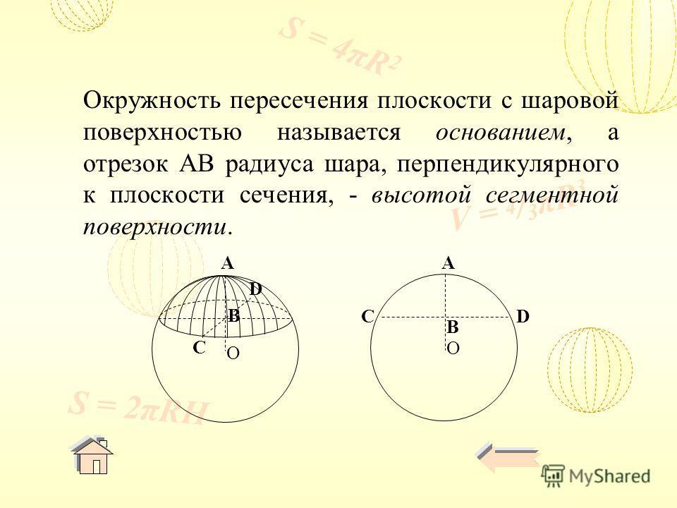 V = 4 / 3 πR 3 S = 4πR 2 S = 2πRH Окружность пересечения плоскости с шаровой поверхностью называется основанием, а отрезок AB радиуса шара, перпендикулярного к плоскости сечения, - высотой сегментной поверхности. O C D A B CD A B O