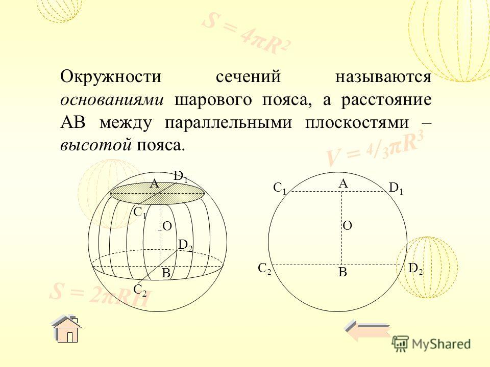 V = 4 / 3 πR 3 S = 4πR 2 S = 2πRH Окружности сечений называются основаниями шарового пояса, а расстояние AB между параллельными плоскостями – высотой пояса. С1С1 D1D1 С2С2 D2D2 O A B С1С1 D1D1 С2С2 D2D2 O B A