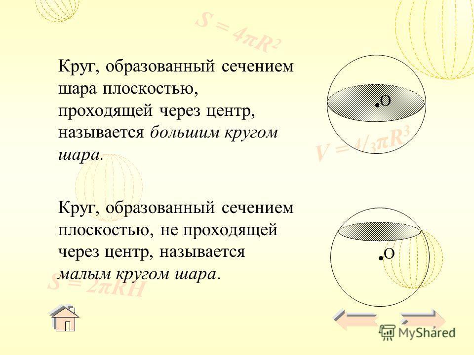 V = 4 / 3 πR 3 S = 4πR 2 S = 2πRH Круг, образованный сечением шара плоскостью, проходящей через центр, называется большим кругом шара. Круг, образованный сечением плоскостью, не проходящей через центр, называется малым кругом шара. O O
