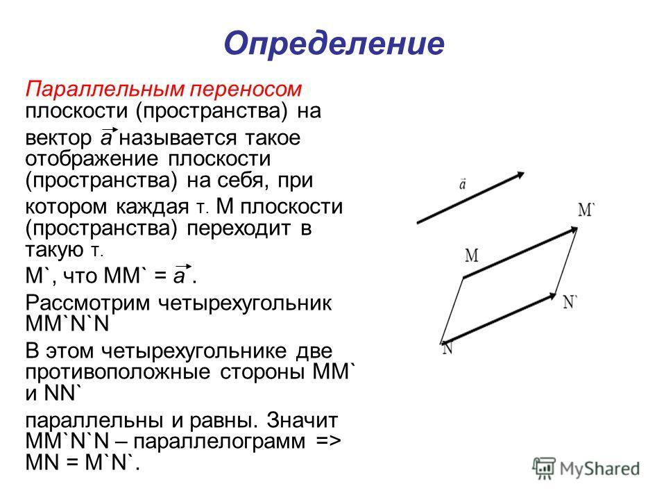 Определение Параллельным переносом плоскости (пространства) на вектор a называется такое отображение плоскости (пространства) на себя, при котором каждая т. М плоскости (пространства) переходит в такую т. М`, что MM` = a. Рассмотрим четырехугольник М