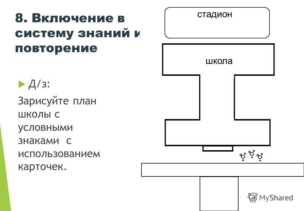 8. Включение в систему знаний и повторение Д/з: Зарисуйте план школы с условными знаками с использованием карточек. школа стадион