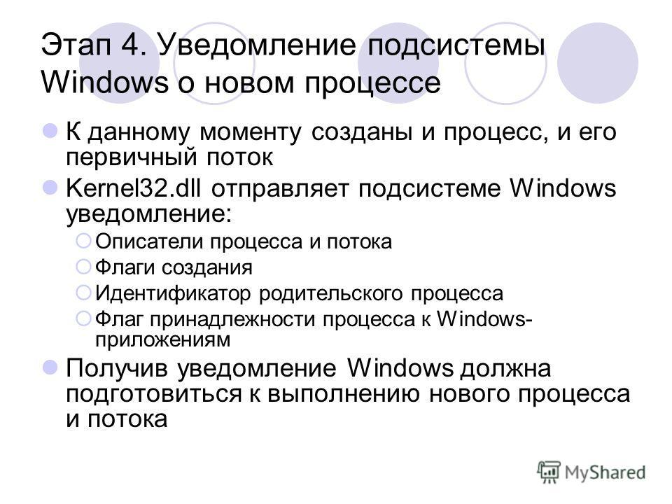 Этап 4. Уведомление подсистемы Windows о новом процессе К данному моменту созданы и процесс, и его первичный поток Kernel32.dll отправляет подсистеме Windows уведомление: Описатели процесса и потока Флаги создания Идентификатор родительского процесса