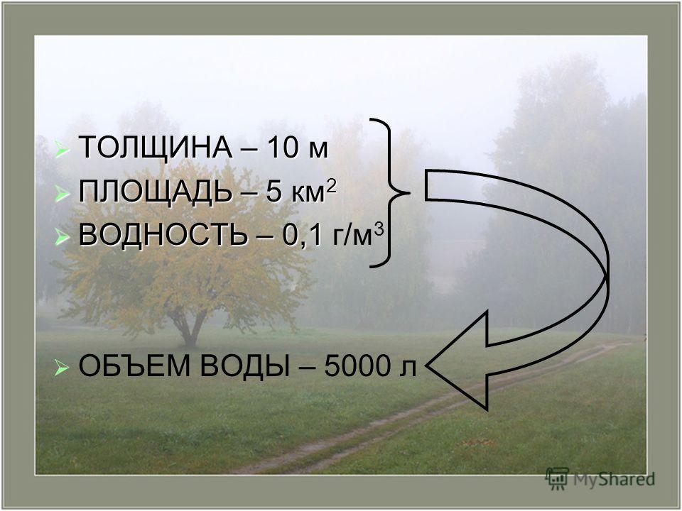 ТОЛЩИНА – 10 м ТОЛЩИНА – 10 м ПЛОЩАДЬ – 5 км 2 ПЛОЩАДЬ – 5 км 2 ВОДНОСТЬ – 0,1 ВОДНОСТЬ – 0,1 г/м 3 ОБЪЕМ ВОДЫ – 5000 л