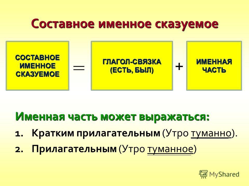 Составное именное сказуемое Именная часть может выражаться : 1.Кратким прилагательным ( Утро туманно ). 2.Прилагательным ( Утро туманное ) СОСТАВНОЕ ИМЕННОЕ СКАЗУЕМОЕ = ГЛАГОЛ-СВЯЗКА (ЕСТЬ, БЫЛ) + ИМЕННАЯ ЧАСТЬ