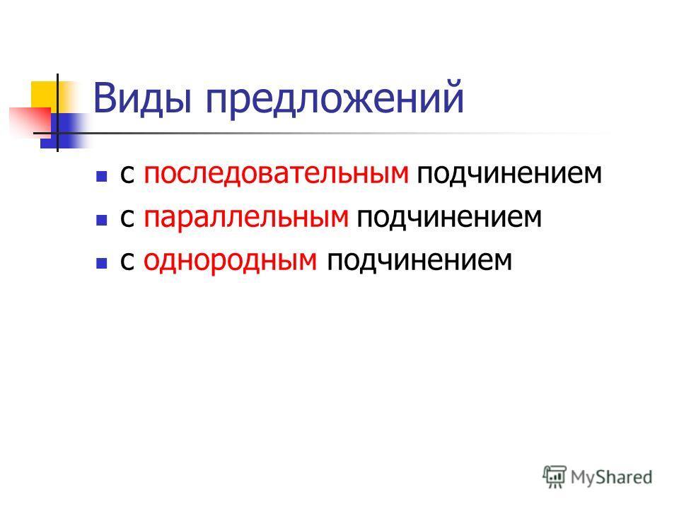 Виды предложений с последовательным подчинением с параллельным подчинением с однородным подчинением