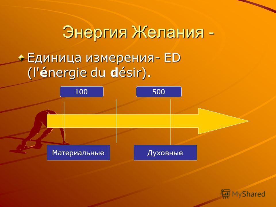 Энергия Желания - Единица измерения- ED (l'énergie du désir). МатериальныеДуховные 100500