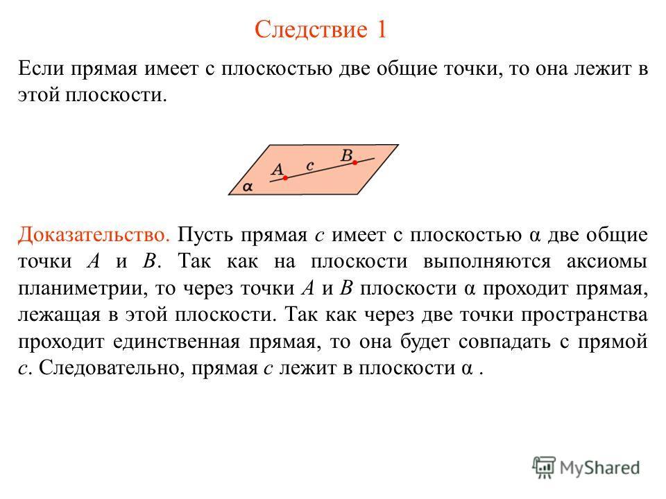 Следствие 1 Если прямая имеет с плоскостью две общие точки, то она лежит в этой плоскости. Доказательство. Пусть прямая с имеет с плоскостью α две общие точки A и B. Так как на плоскости выполняются аксиомы планиметрии, то через точки A и B плоскости