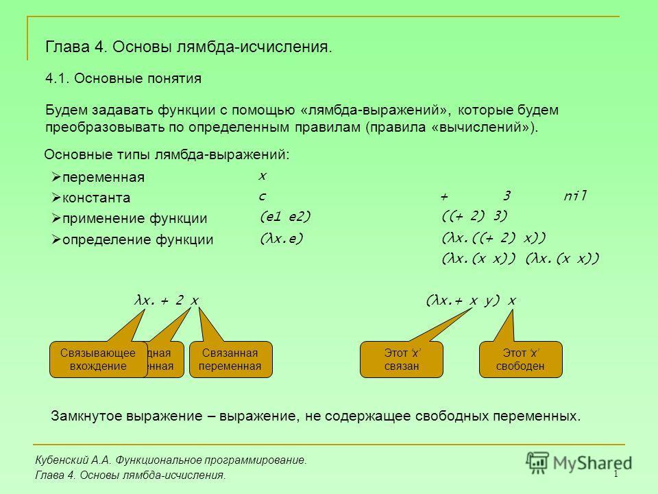 1 Кубенский А.А. Функциональное программирование. Глава 4. Основы лямбда-исчисления. Будем задавать функции с помощью «лямбда-выражений», которые будем преобразовывать по определенным правилам (правила «вычислений»). Основные типы лямбда-выражений: п