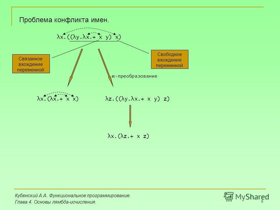 8 Кубенский А.А. Функциональное программирование. Глава 4. Основы лямбда-исчисления. Проблема конфликта имен. λx.((λy.λx.+ x y) x) Свободное вхождение переменной Связанное вхождение переменной λx.(λx.+ x x)λz.((λy.λx.+ x y) z) α-преобразование λx.(λz
