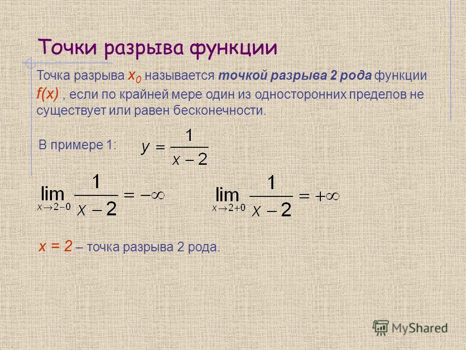 Точки разрыва функции Точка разрыва х 0 называется точкой разрыва 2 рода функции f(x), если по крайней мере один из односторонних пределов не существует или равен бесконечности. В примере 1: х = 2 – точка разрыва 2 рода.