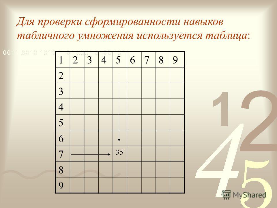 Для проверки сформированности навыков табличного умножения используется таблица: 123456789 2 3 4 5 6 7 35 8 9