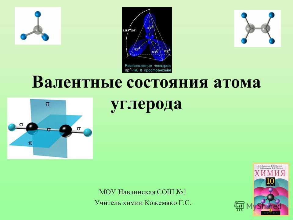 Валентные состояния атома углерода МОУ Навлинская СОШ 1 Учитель химии Кожемяко Г.С.