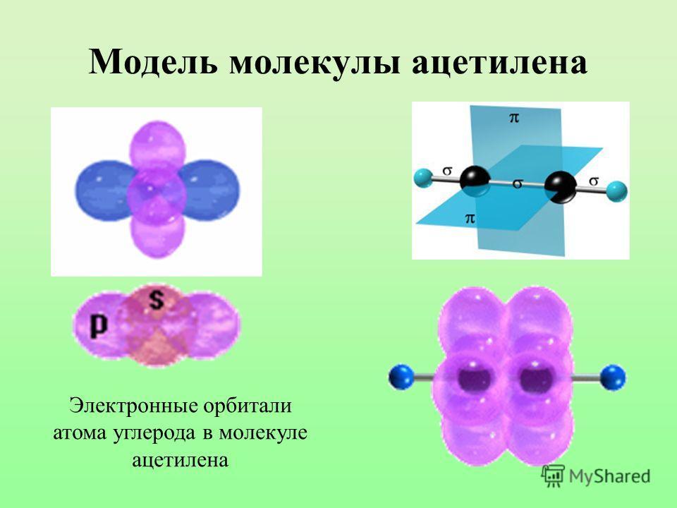 Модель молекулы ацетилена Электронные орбитали атома углерода в молекуле ацетилена