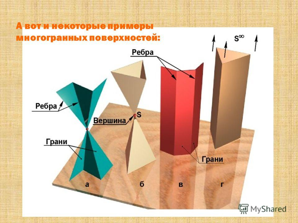 А вот и некоторые примеры многогранных поверхностей: