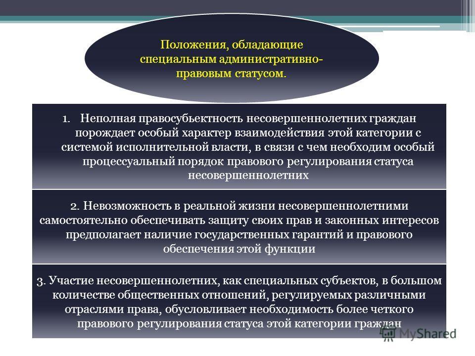 Положения, обладающие специальным административно- правовым статусом. 1.Неполная правосубьектность несовершеннолетних граждан порождает особый характер взаимодействия этой категории с системой исполнительной власти, в связи с чем необходим особый про