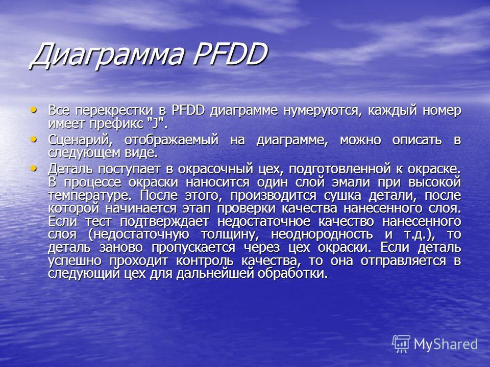 Диаграмма PFDD Все перекрестки в PFDD диаграмме нумеруются, каждый номер имеет префикс