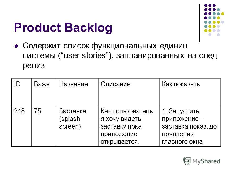 Product Backlog Содержит список функциональных единиц системы (user stories), запланированных на след релиз IDВажнНазваниеОписаниеКак показать 24875Заставка (splash screen) Как пользователь я хочу видеть заставку пока приложение открывается. 1. Запус