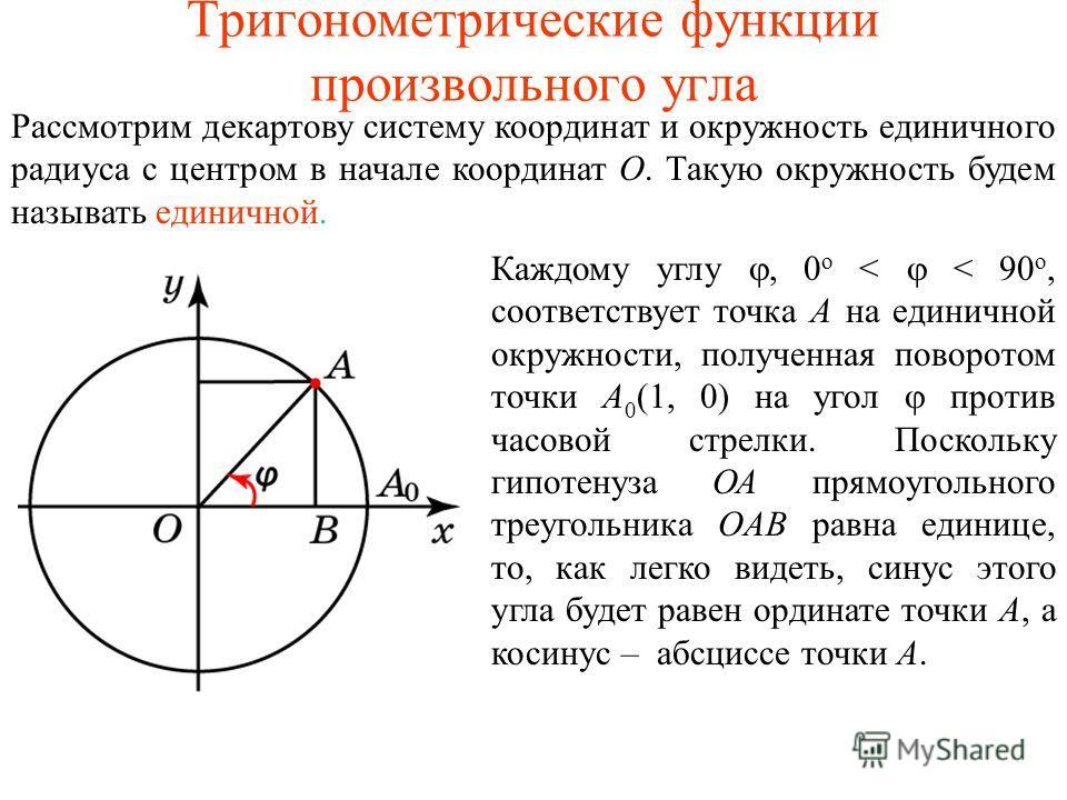Тригонометрические функции произвольного угла Рассмотрим декартову систему координат и окружность единичного радиуса с центром в начале координат О. Такую окружность будем называть единичной. Каждому углу, 0 о < < 90 о, соответствует точка А на едини