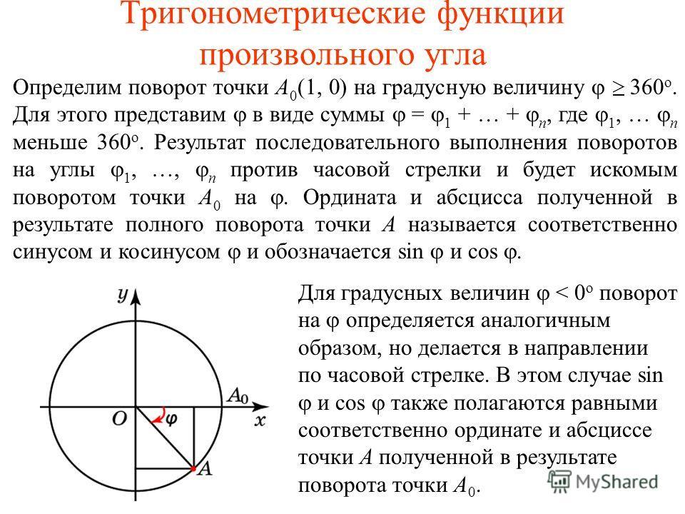 Тригонометрические функции произвольного угла Определим поворот точки A 0 (1, 0) на градусную величину 360 о. Для этого представим в виде суммы = 1 + … + n, где 1, … n меньше 360 о. Результат последовательного выполнения поворотов на углы 1, …, n про