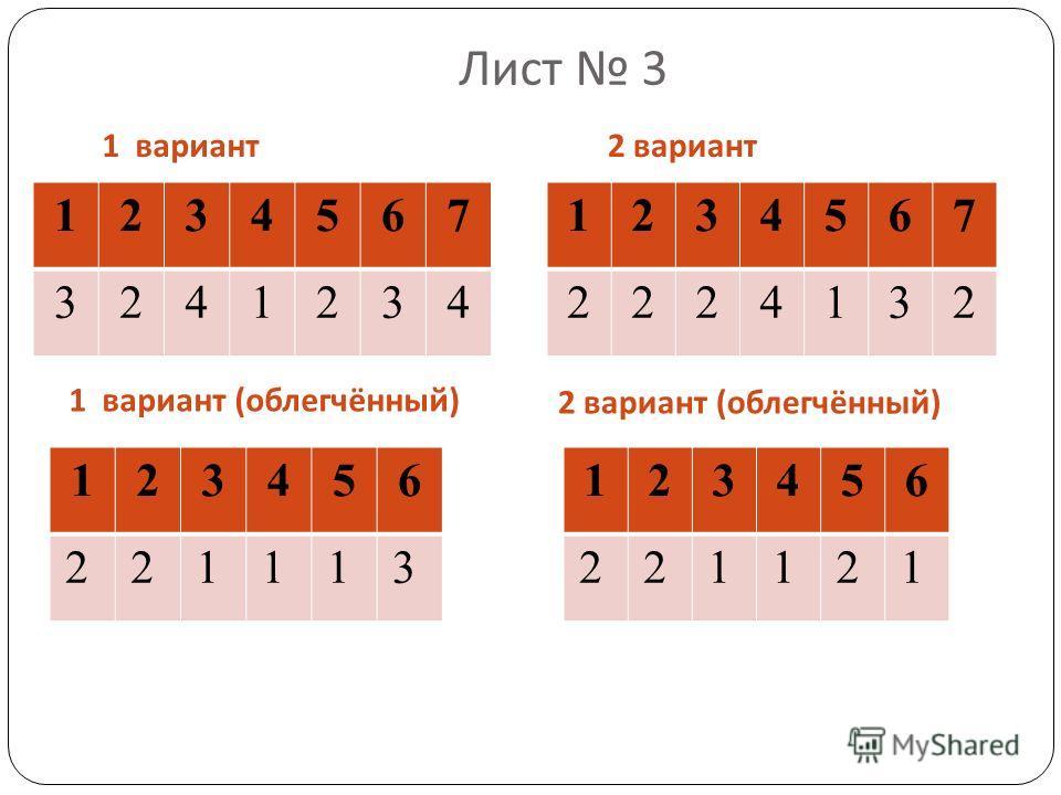 Лист 3 1 вариант 2 вариант 1234567 3241234 1234567 2224132 1 вариант (облегчённый) 2 вариант ( облегчённый ) 123456 2 2 1 1 1 3 123456 2 2 1 1 2 1