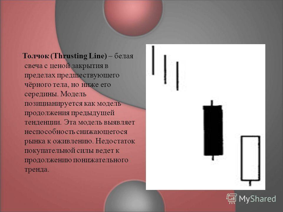 Толчок (Thrusting Line) – белая свеча с ценой закрытия в пределах предшествующего чёрного тела, но ниже его середины. Модель позицианируется как модель продолжения предыдущей тенденции. Эта модель выявляет неспособность снижающегося рынка к оживлению