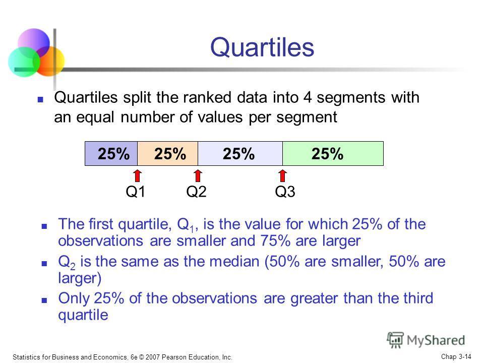 Statistics for Business and Economics, 6e © 2007 Pearson Education, Inc. Chap 3-13 Interquartile Range Median (Q2) X maximum X minimum Q1Q3 Example: 25% 25% 12 30 45 57 70 Interquartile range = 57 – 30 = 27