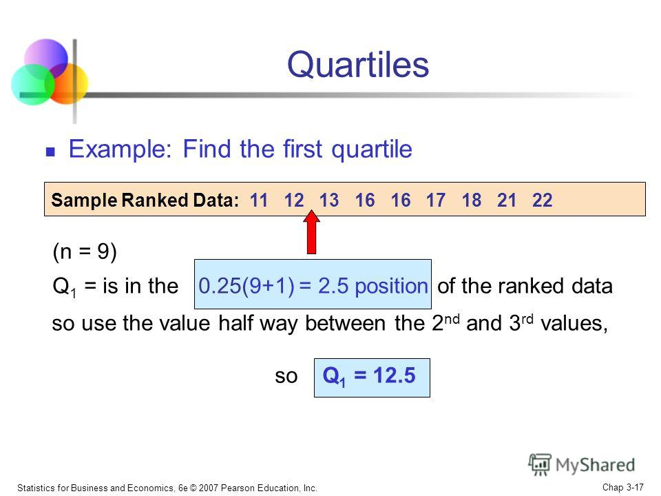 Statistics for Business and Economics, 6e © 2007 Pearson Education, Inc. Chap 3-16 Quartile Formulas Find a quartile by determining the value in the appropriate position in the ranked data, where First quartile position: Q 1 = 0.25(n+1) Second quarti