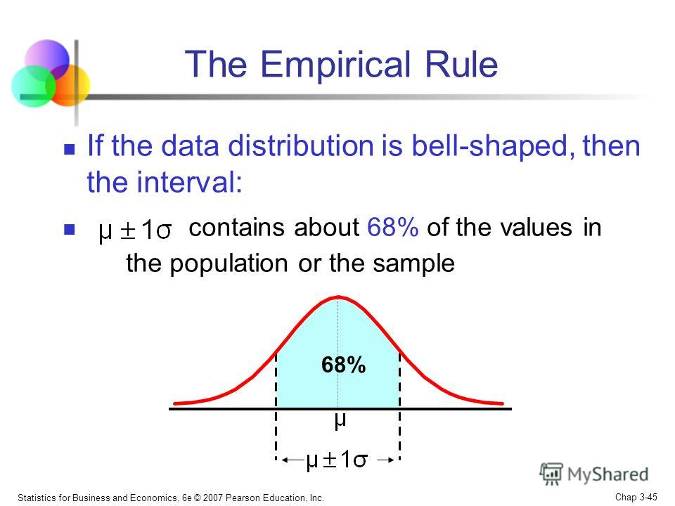 Statistics for Business and Economics, 6e © 2007 Pearson Education, Inc. Chap 3-44 Regardless of how the data are distributed, at least (1 - 1/k 2 ) of the values will fall within k standard deviations of the mean (for k > 1) Examples: (1 - 1/1 2 ) =