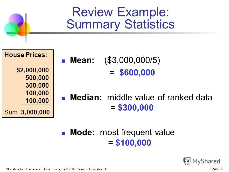 Statistics for Business and Economics, 6e © 2007 Pearson Education, Inc. Chap 3-5 Five houses on a hill by the beach Review Example House Prices: $2,000,000 500,000 300,000 100,000 100,000