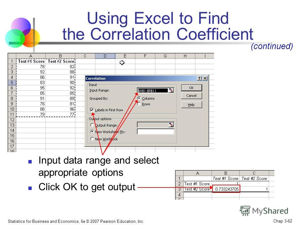 Statistics for Business and Economics, 6e © 2007 Pearson Education, Inc. Chap 3-61 Using Excel to Find the Correlation Coefficient Select Tools/Data Analysis Choose Correlation from the selection menu Click OK...